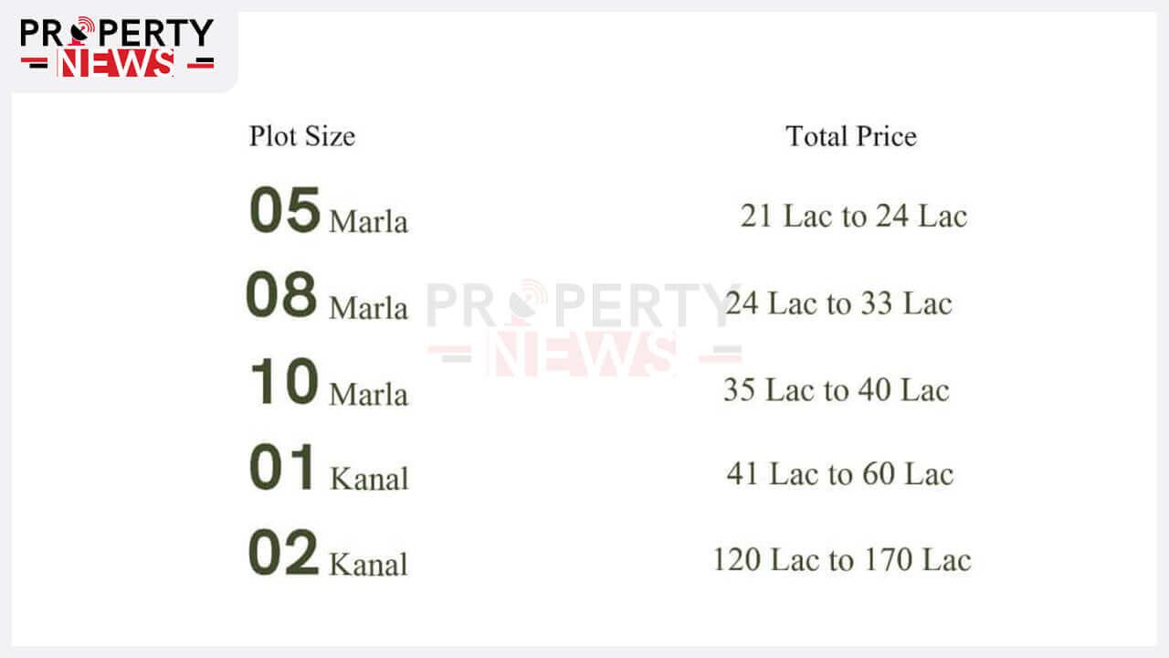 DHA Multan plots prices