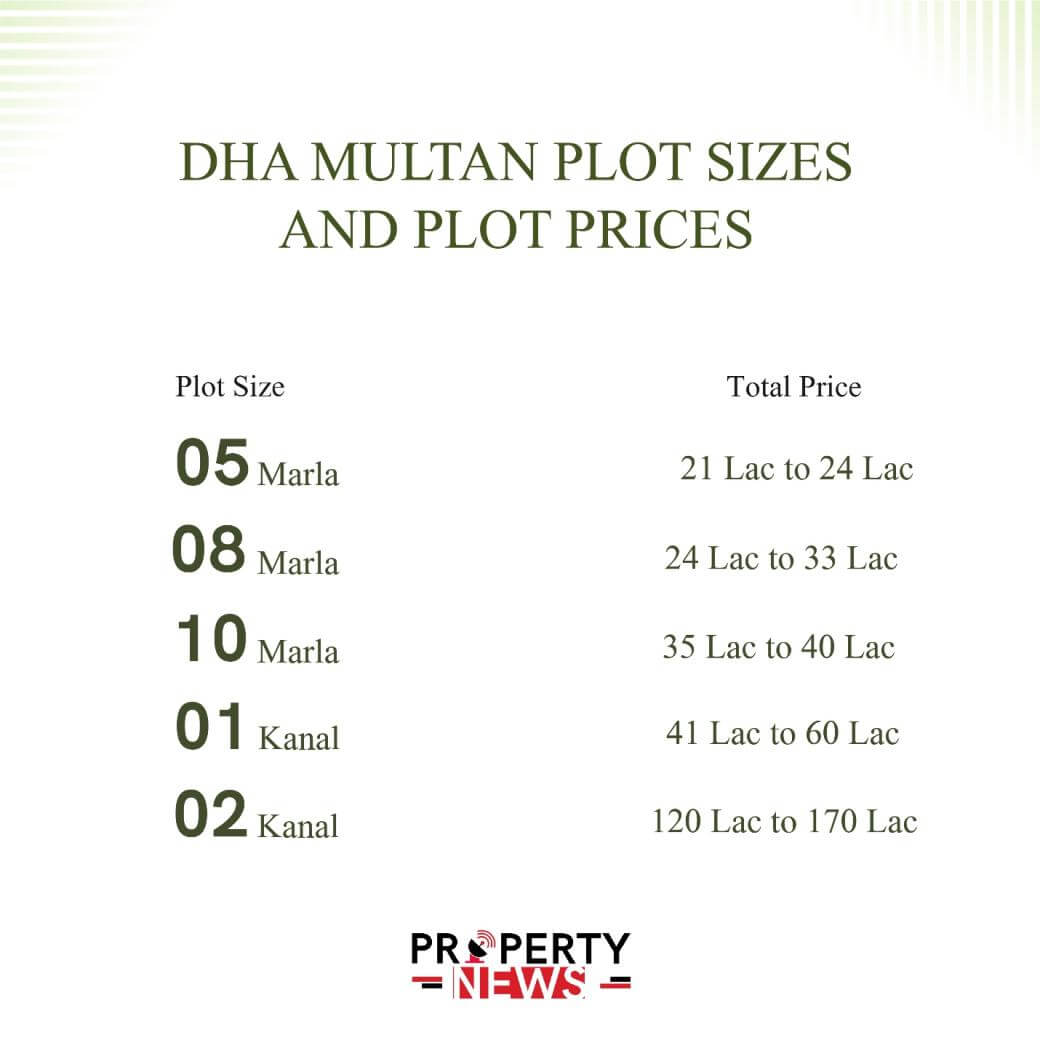 dha multan prices