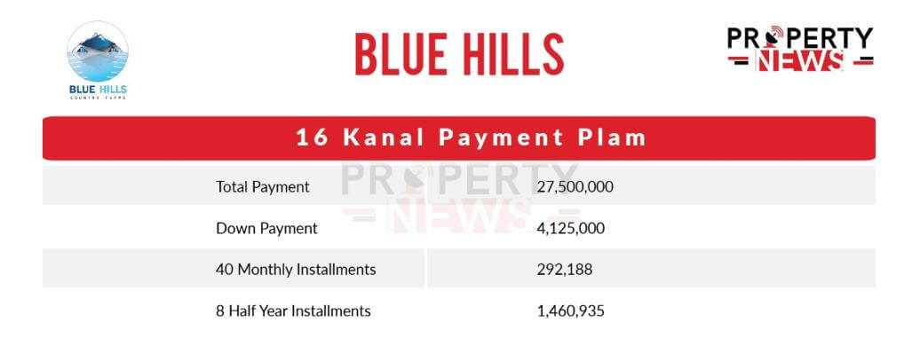 16 Kanal Payment Plan for Blue Hills Farmhouses