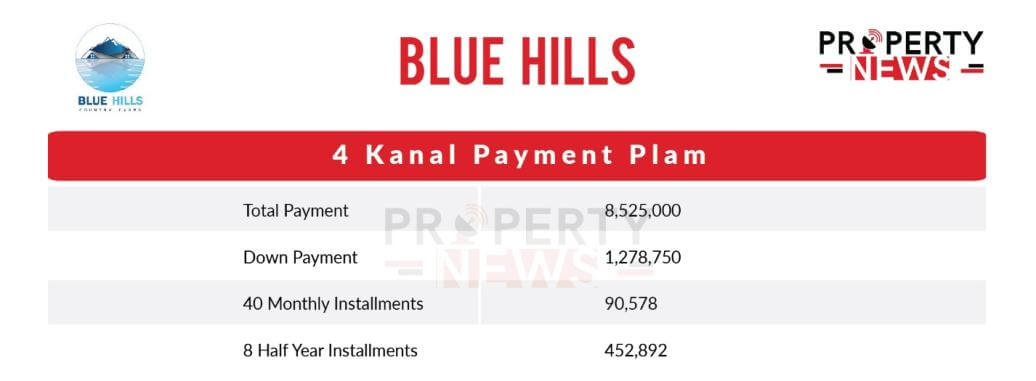 4 Kanal Payment Plan for Blue Hills Farmhouses