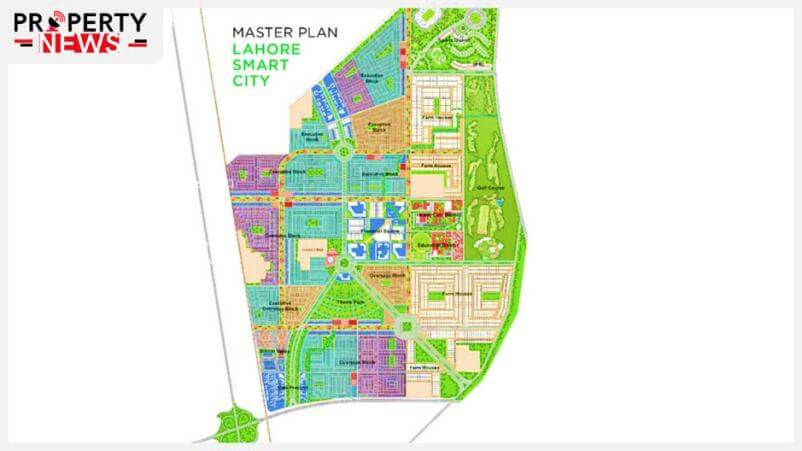 Lahore Smart City Masterplan