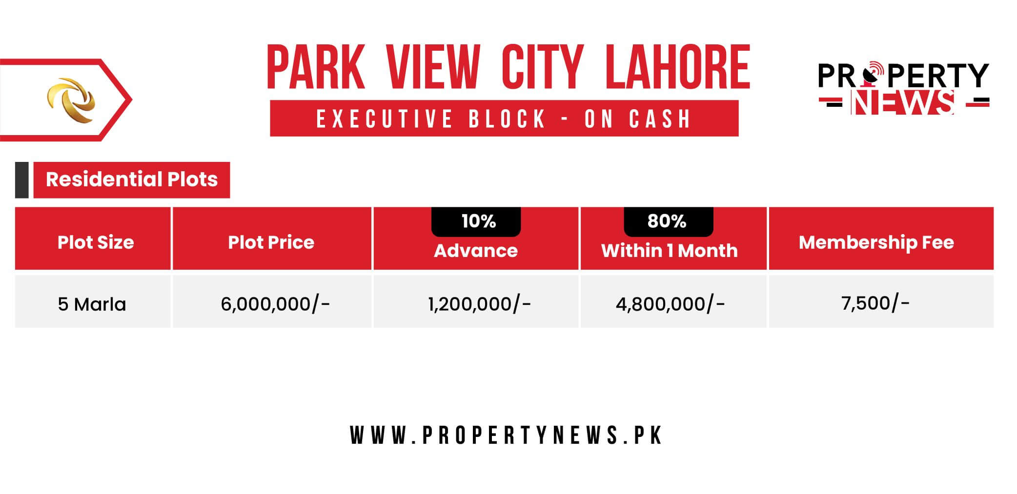Park View City Lahore Payment Plan Executive Block Residential plots