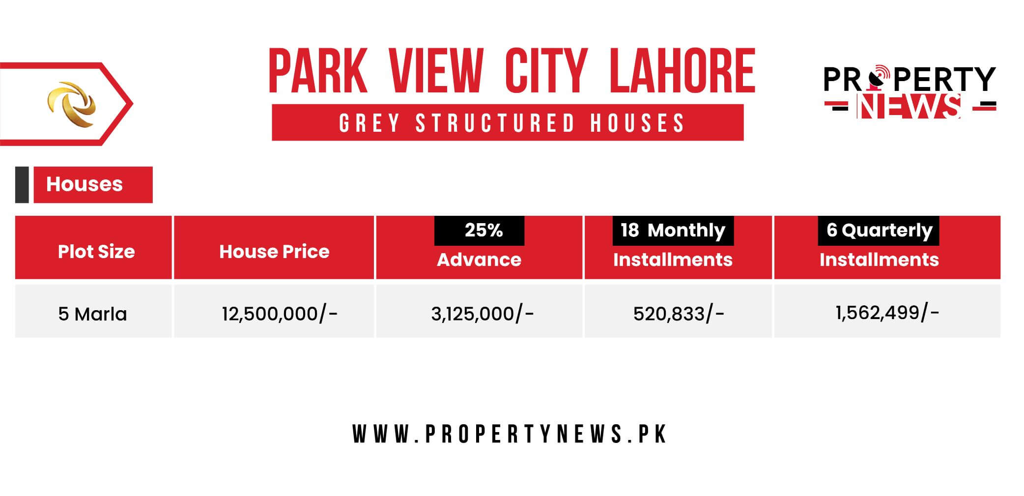 Park View City Lahore Payment Plan Grey Structure House
