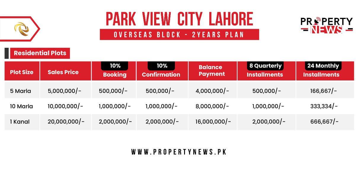 Payment Plan Overseas Block Residential plots