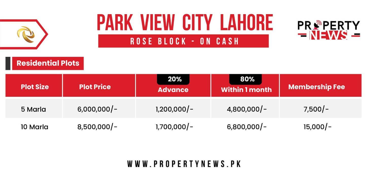 Park View City Lahore Payment PlanRose Block