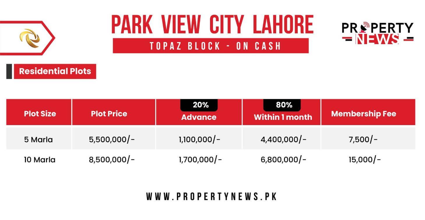 Park View City Lahore Payment Plan Topaz Block Residential Plots