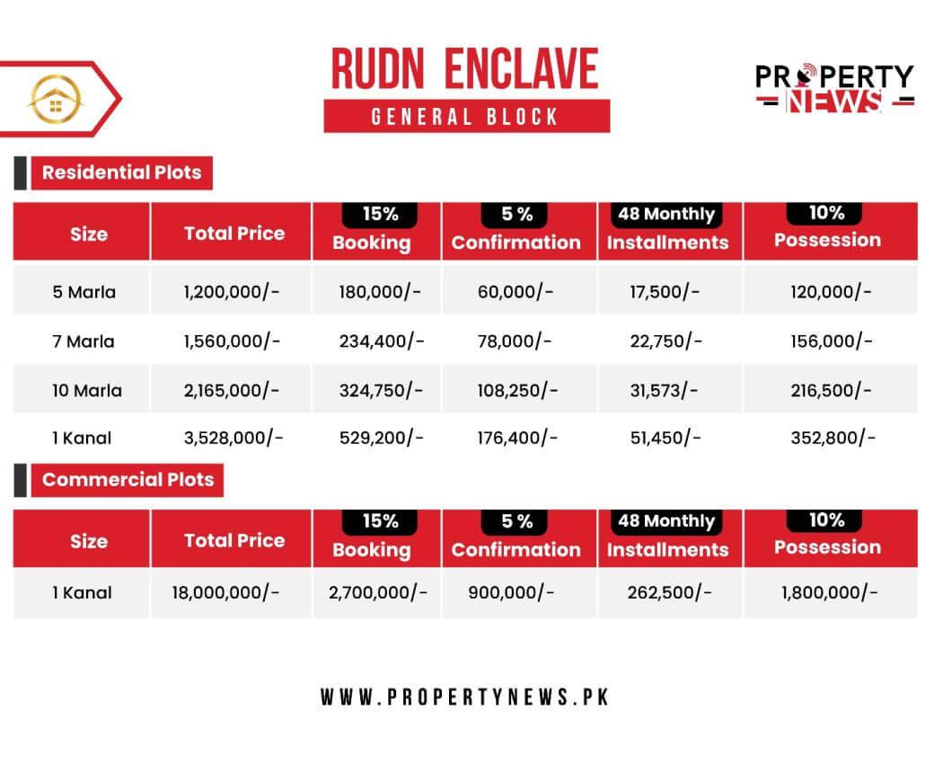 Rudn Enclave Rawalpindi Payment Plan