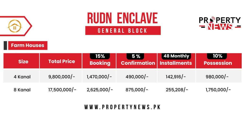 Rudn Enclave Farm Houses Payment Plan