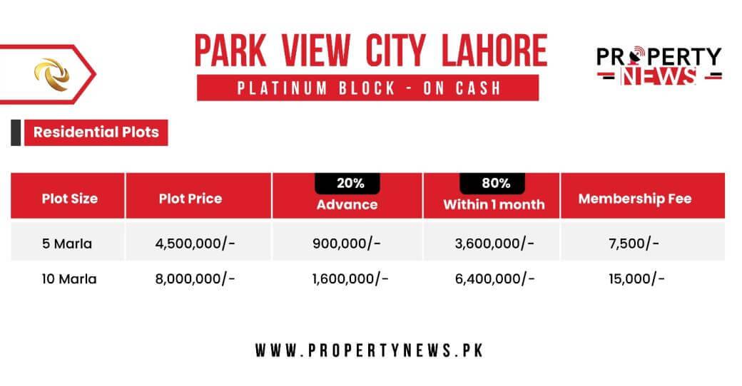 Payment Plan Platinum Block on Cash