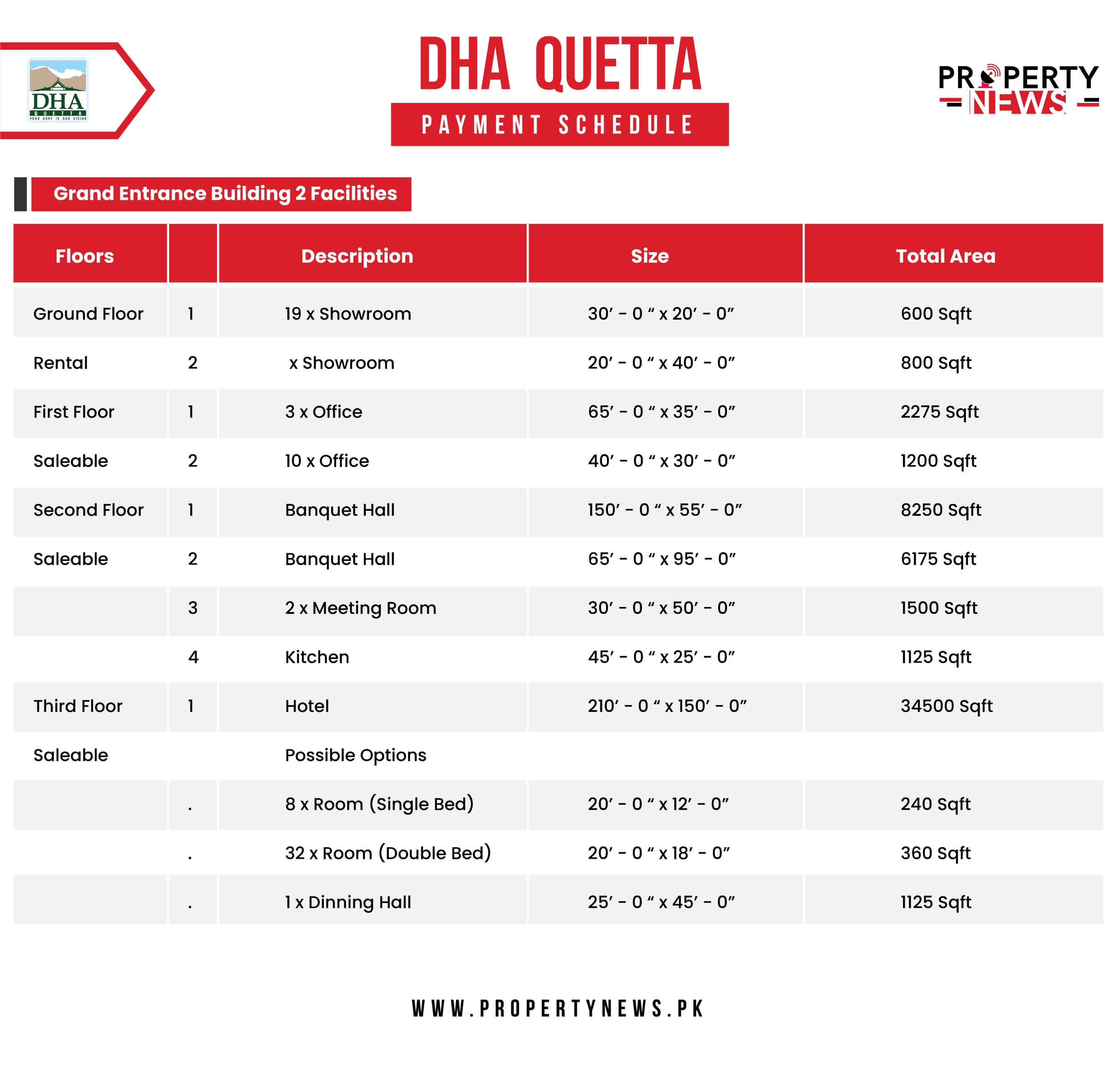 DHA Smart City Phase-I Grand Entrance Building 2 Facilities