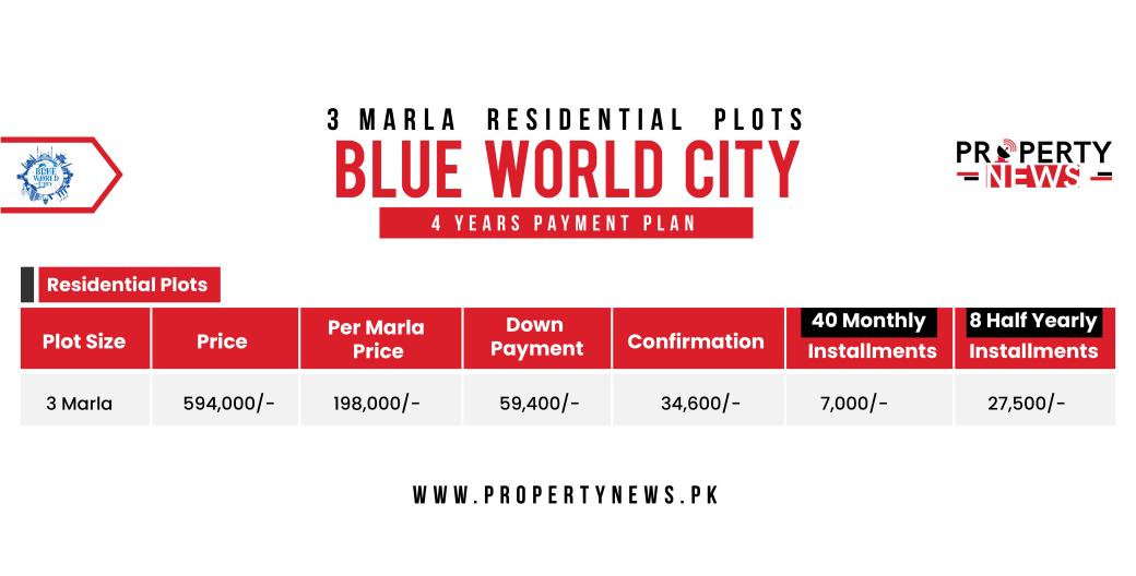 BWC Payment Plan 3 Marla Residential Plot