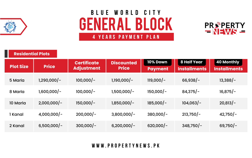 BWC Payment Plan General Block