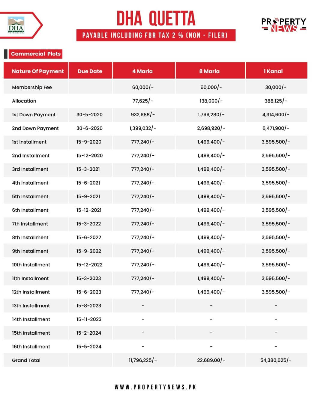 DHA Quetta Commercial Plots Installment Plan FBR Tax2% (Non-Filer)