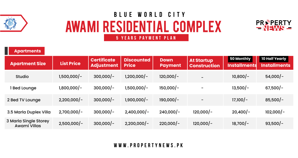 BWC Payment Plan Awami Residential Complex