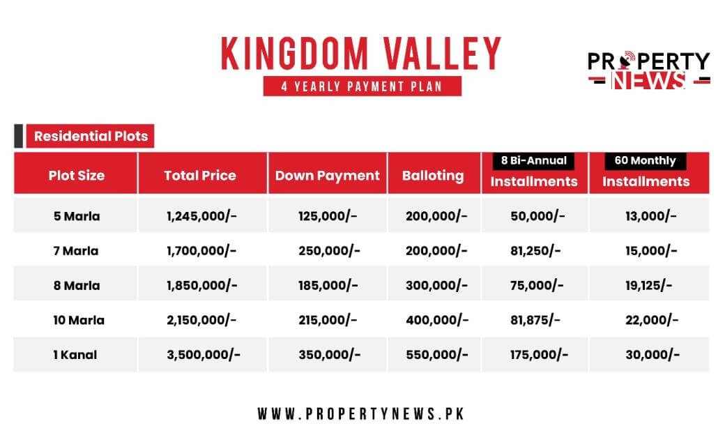 Kingdom Valley Residential Plots Payment Plan
