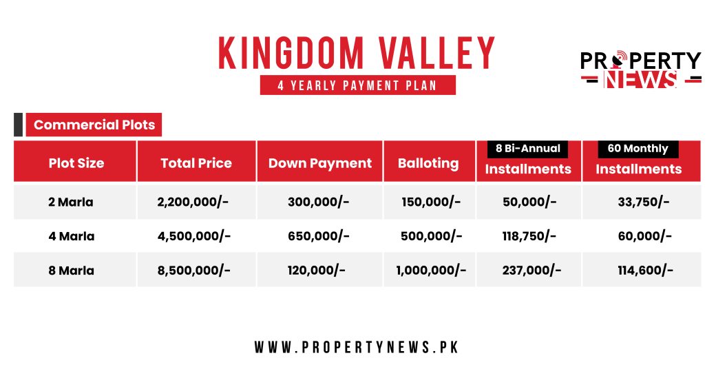 Kingdom Valley Commercial Plots Payment Plan
