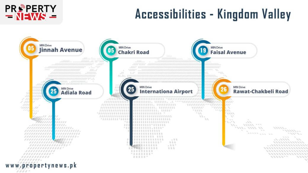 Kingdom Valley Accessibility